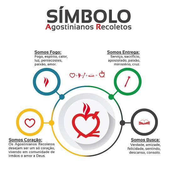 Ordem dos Agostinianos Recoletos - OAR - Símbolo