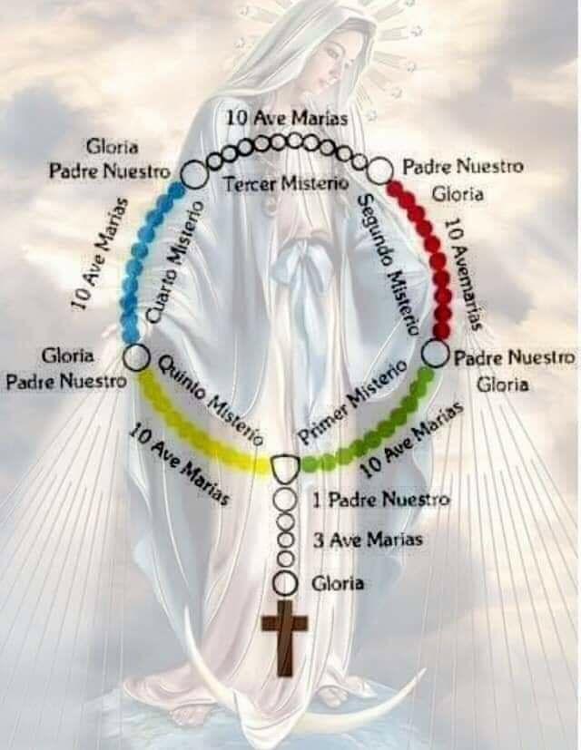 O Santo Rosário - Terço Mariano